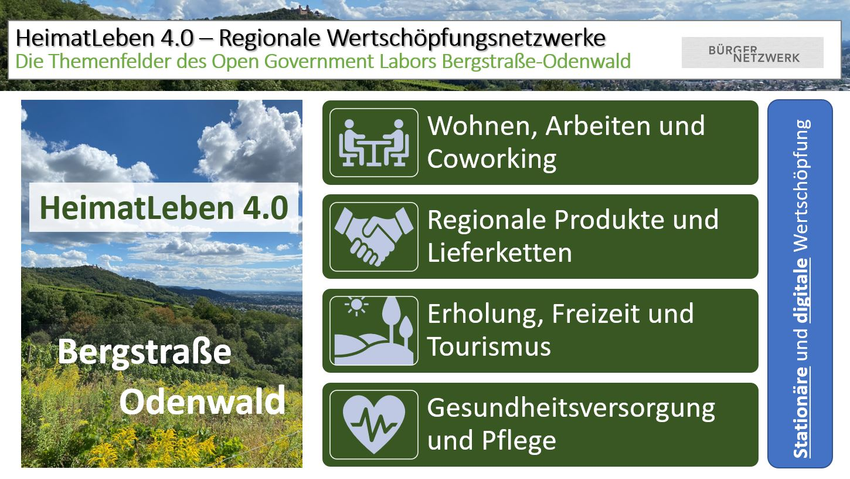 HeimatLeben 4.0 Bergstraße-Odenwald - Themenfelder